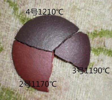 Dicaoqing clay fired at different temperatures