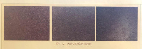 Tian Qing Ni fired at different temperatures. To the left, lower temperature, to the right, higher temperature. Page taken from 阳羡茗砂土。