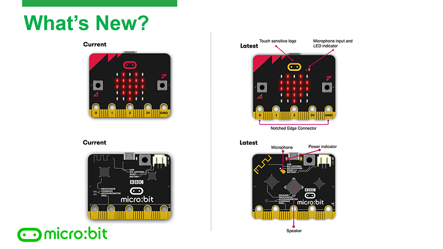 What's New with BBC micro:bit
