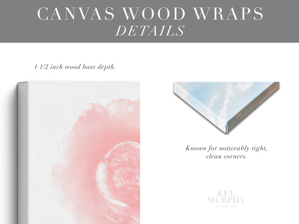 Canvas Wood Wraps details new mom gift custom ultrasound and embryo art prints