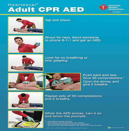 Poster Heartsaver® Adult CPR AED (15-1026)