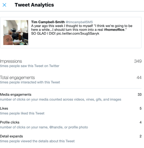 Sample of Twitter analytics for individual post