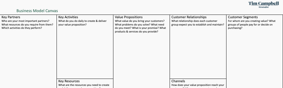 Business Model Canvas (One Page Business Plan)
