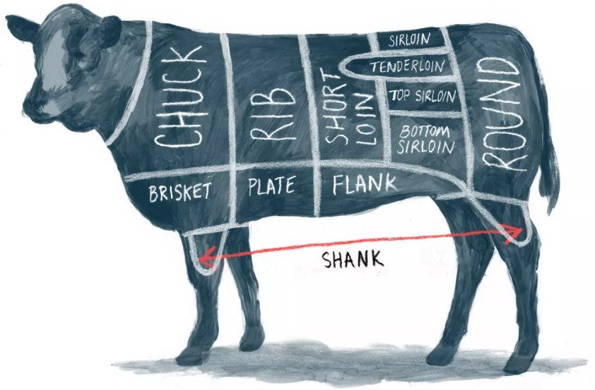 Portions of Beef