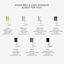 Load image into Gallery viewer, which bella lash adhesive is best for you? info graphic