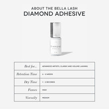 Load image into Gallery viewer, About the Bella Lash Diamond Adhesive
