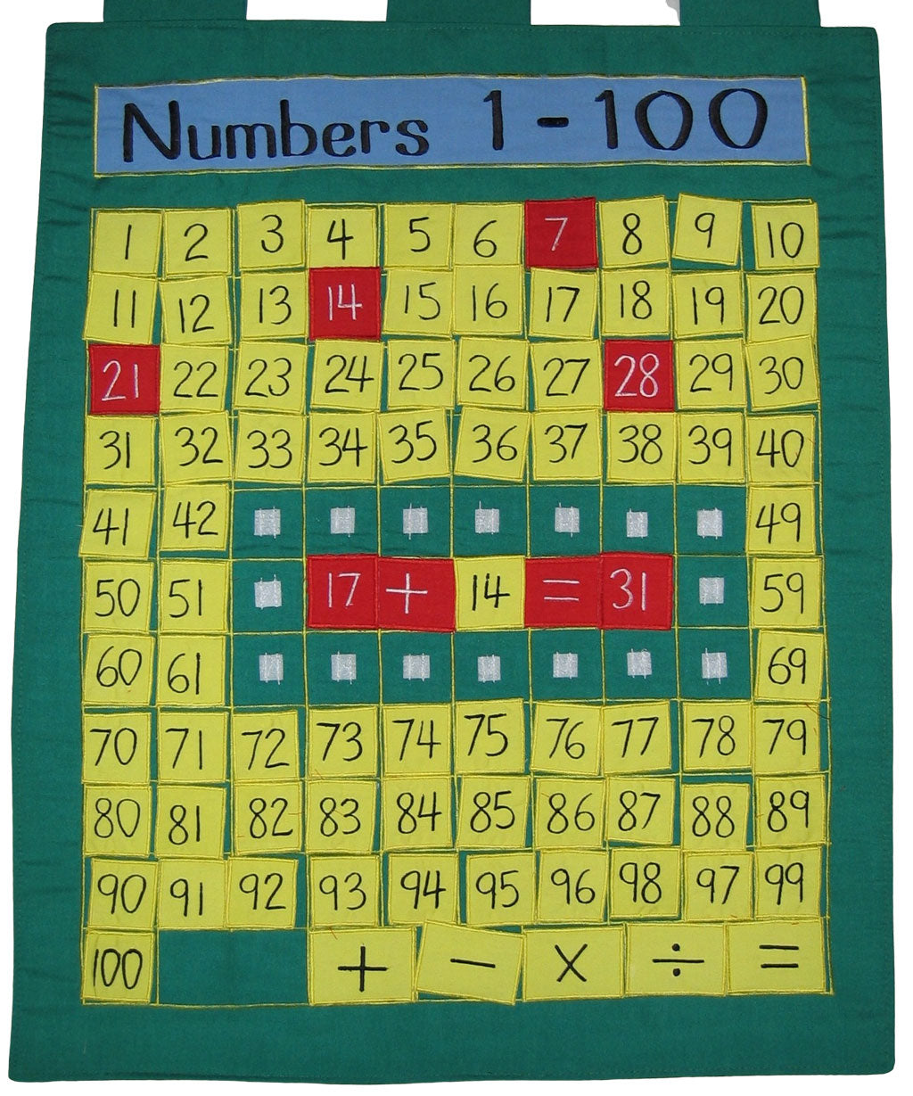 0-100 Counting Chart - Material Wall Chart [small]