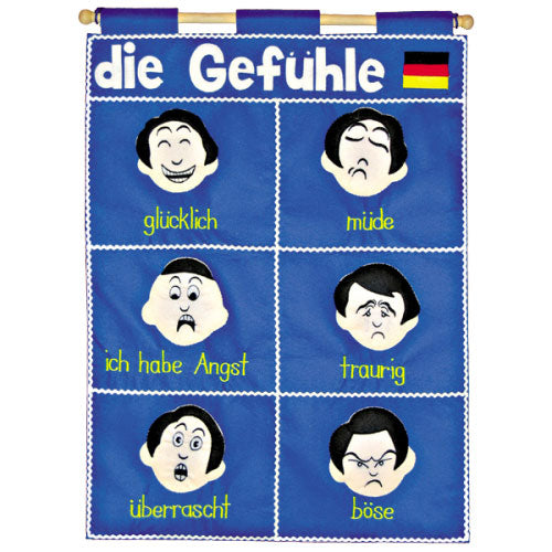 German Language - Expressions - Fabric Wall Chart