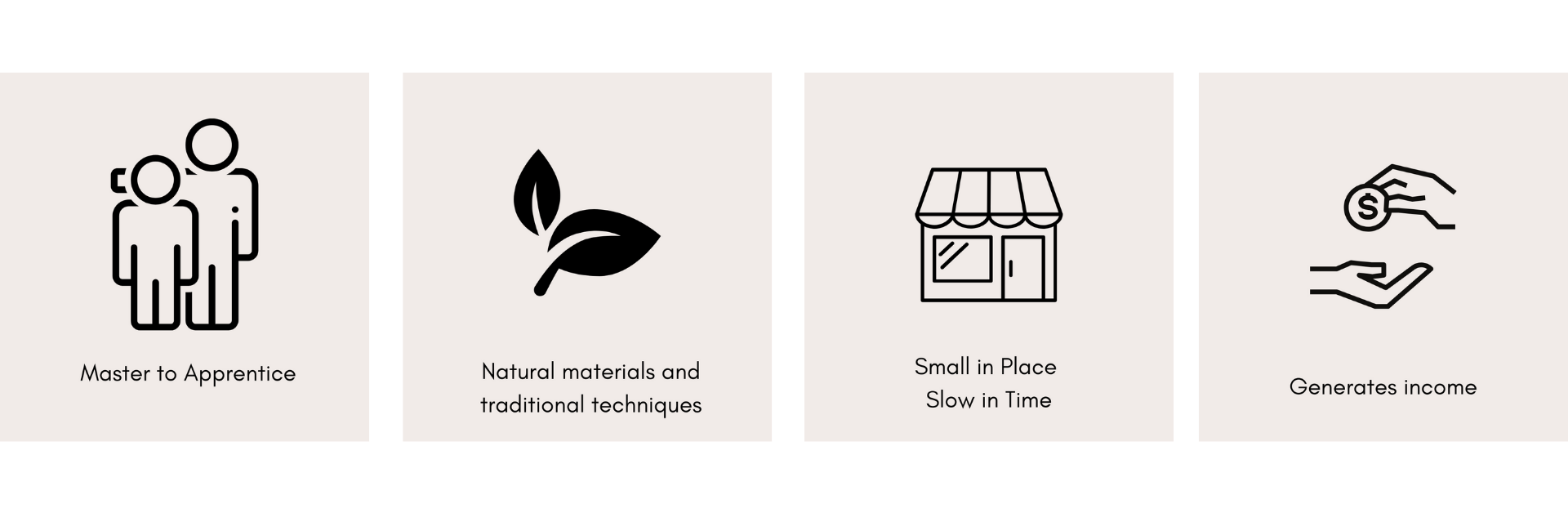 Four criteria that defines what an artisan is according to Lydia and Bilal