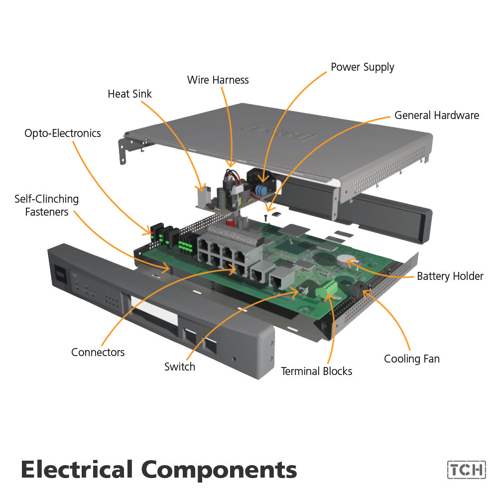 Electronic Components Breakdown