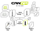 Can-Am Nycor Fast Adapters