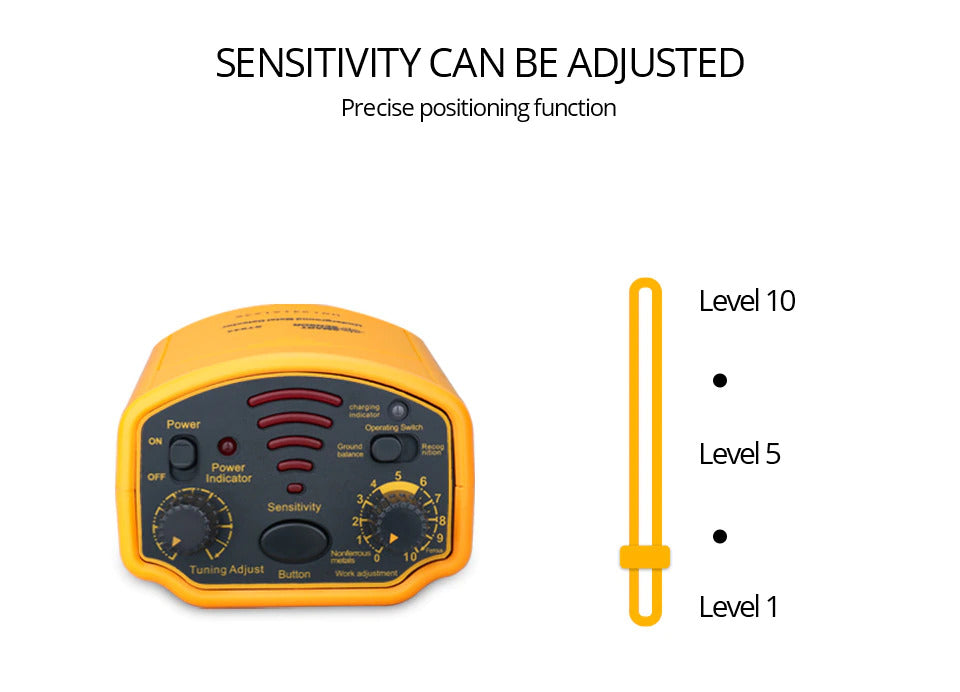 Sensitivity Can Be Adjusted, Precise Positioning function/Level 1,Level 5, Level 10