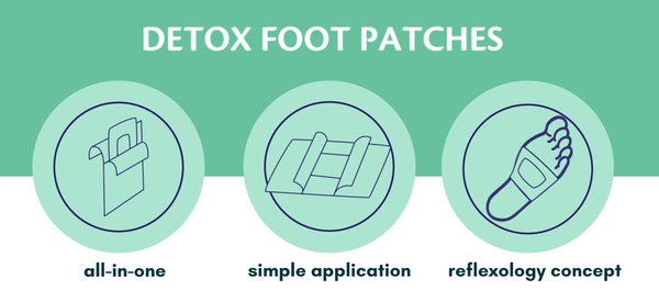 detox foot patches @ bodytox detox your world