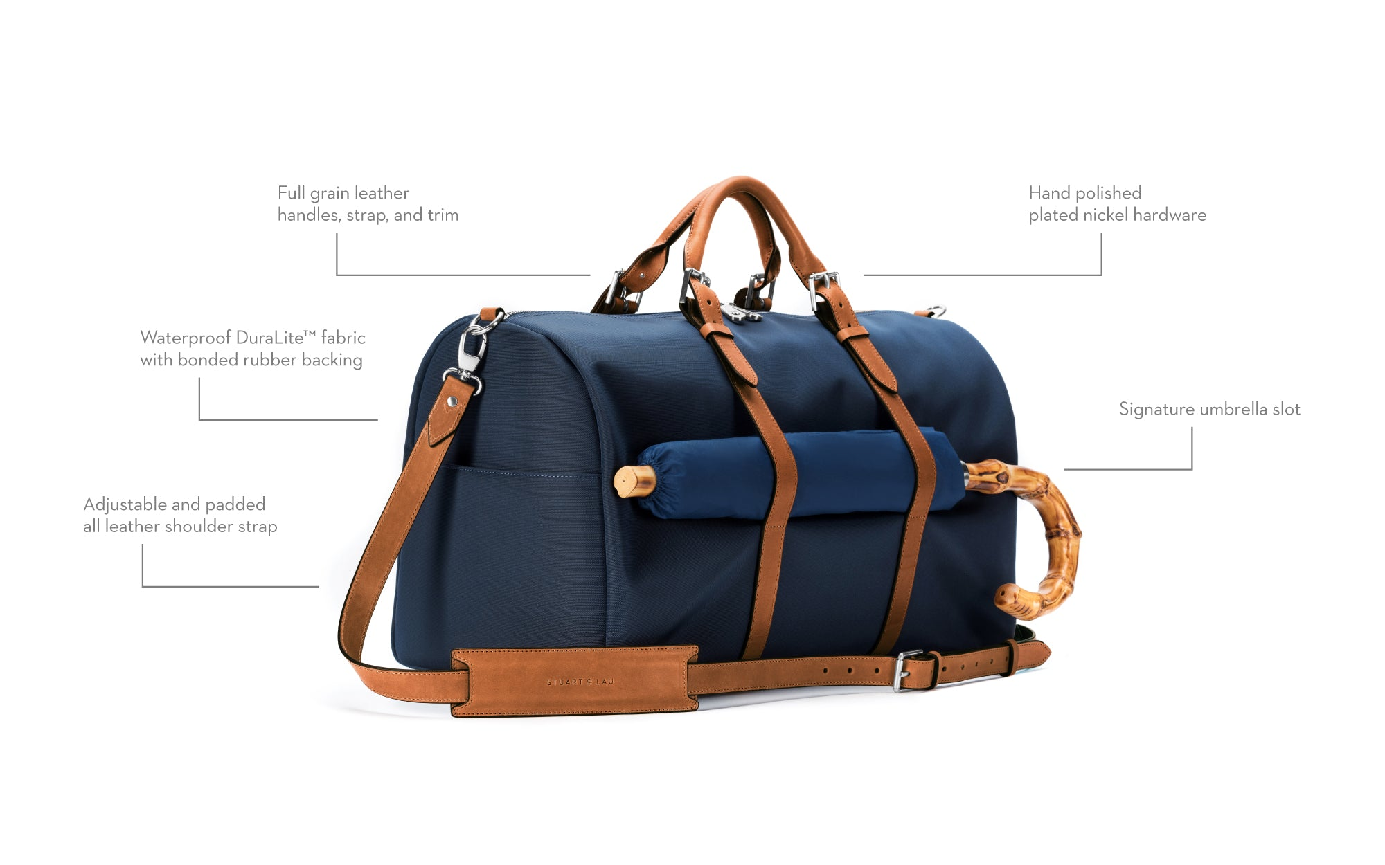 Stuart & Lau Monaco Weekender Bag with Infographics Listing Features