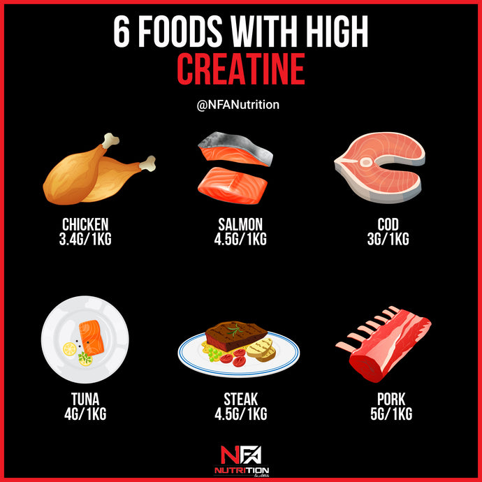 6 Foods With High Creatine