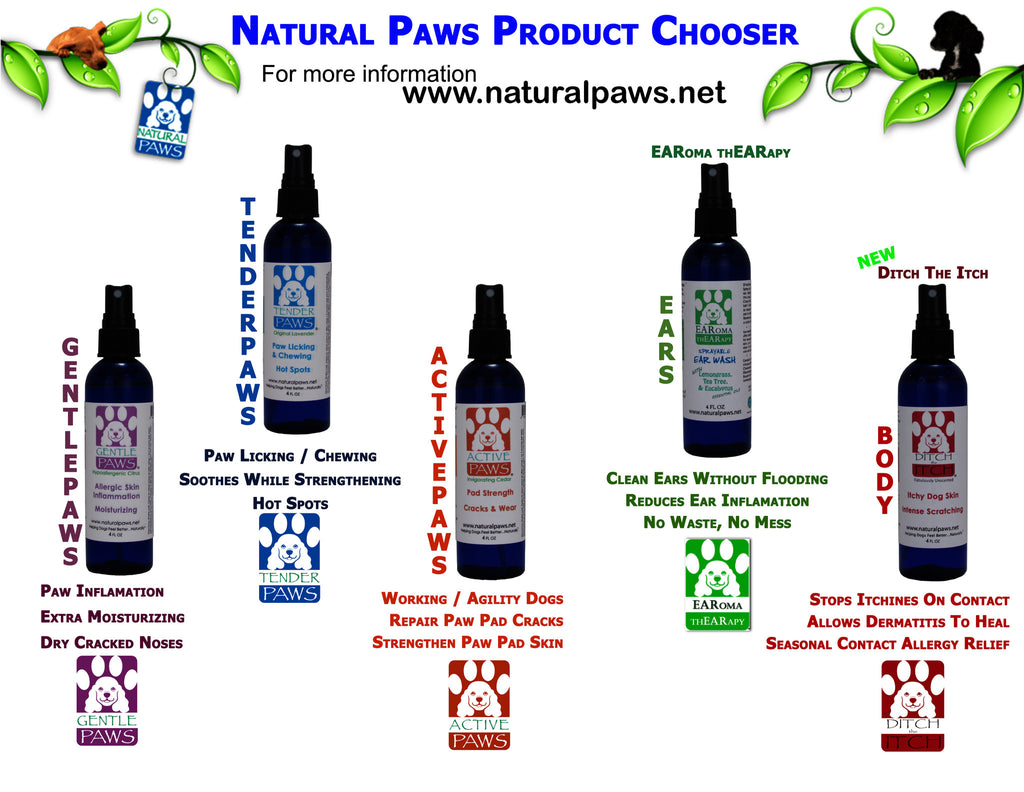 Tender Paws Paw Spray