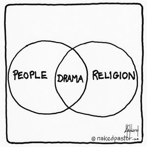 People and Religion Venn Diagram