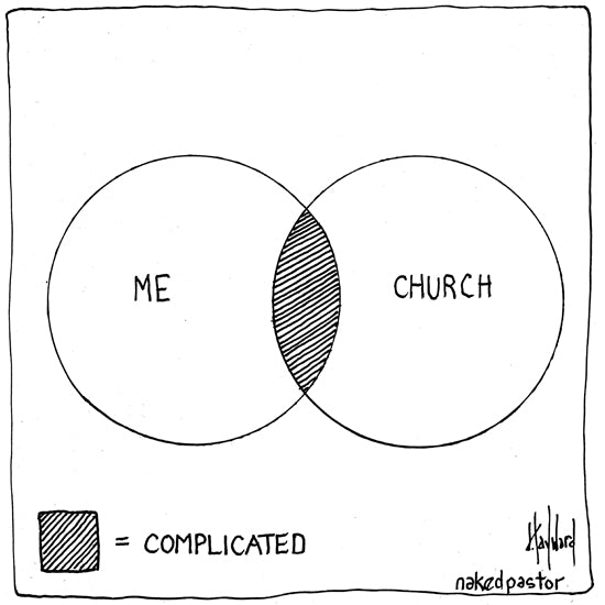 Is this your relationship to the church? (and SALE!)