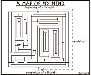 cartoon: mind-mapping