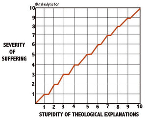 cartoon: suffering and stupidity graph