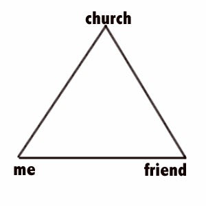 The Church and Triangulation