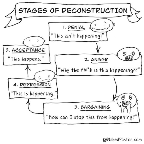 the stages of deconstruction cartoon by nakedpastor david hayward