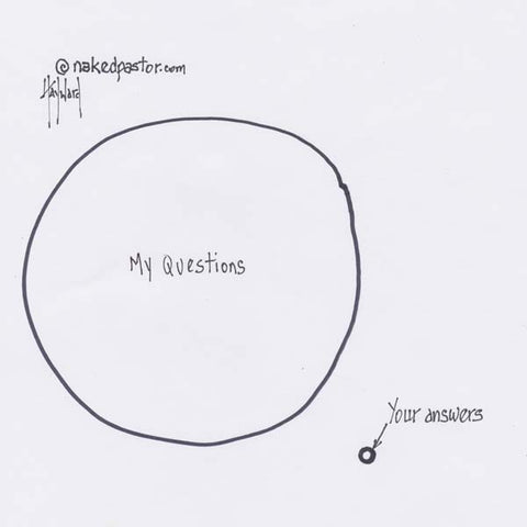 My Questions Your Answers