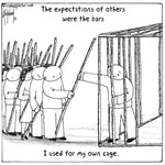 The Expectations of Others