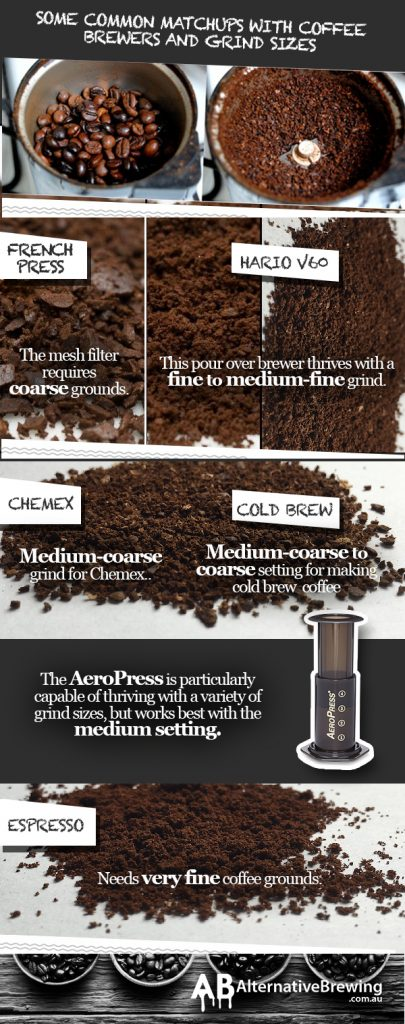 Coffee Grinds for Brewers