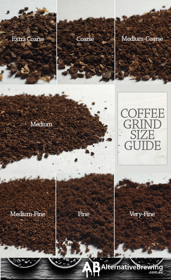 Coffee Grind Size Guide