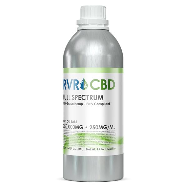 250mg/ml RVR™ Full Spectrum CBD