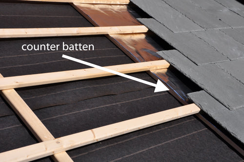 radiant barrier under counter batten