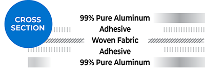 Ultima-FOIL radiant barrier layers