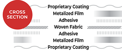 Xtreme radiant barrier layers