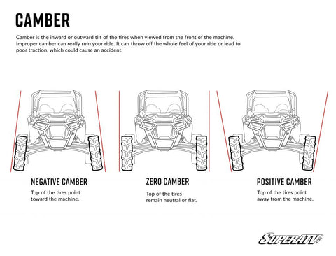 Zero camber or some negative camber can both be useful depending on your riding style. Avoid positive camber as all it's good for is wearing out your tires, wheel bearings, and other parts. Image by SuperATV