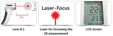 LaserLiner ThermoSpot Laser Features