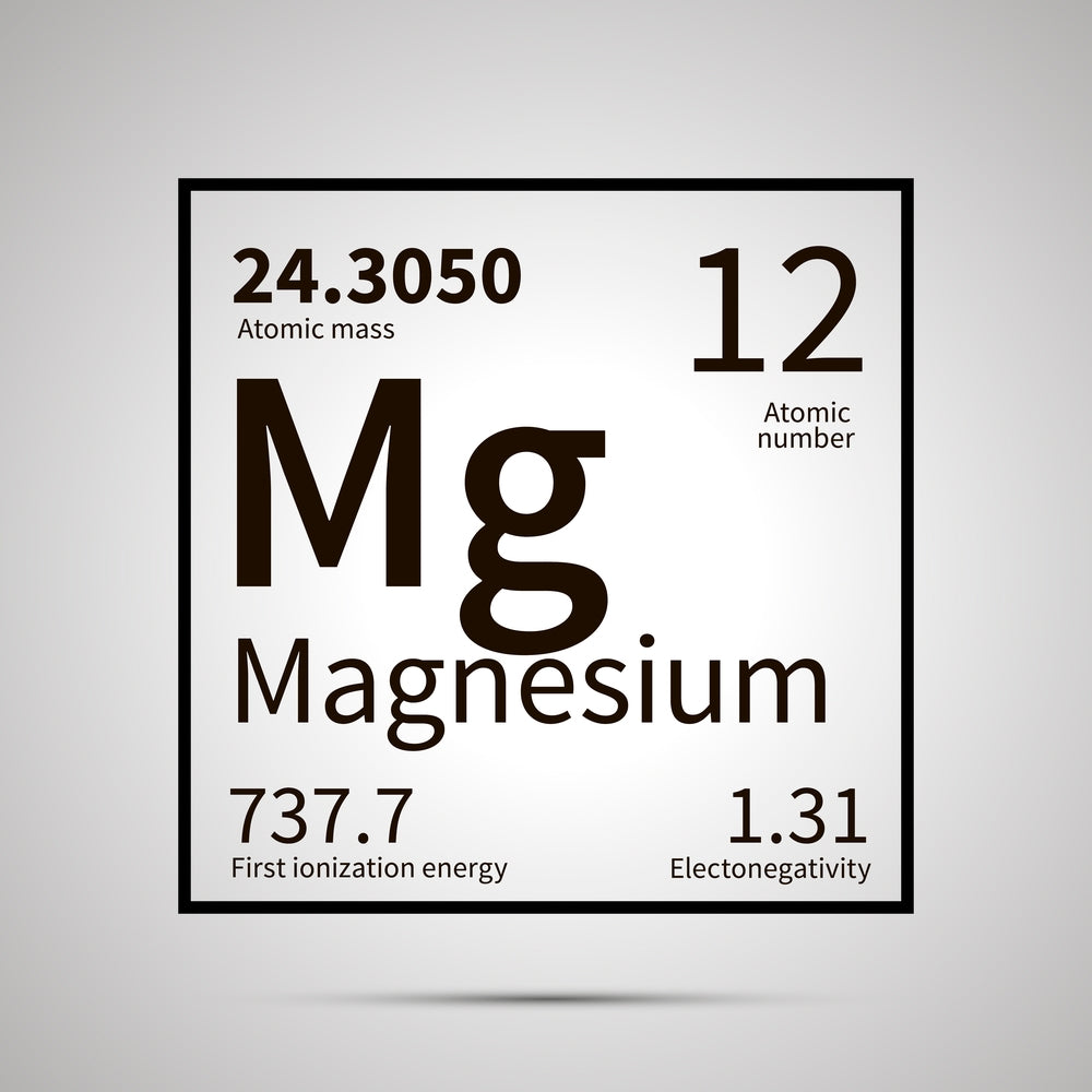 magnesium for anxiety elemental