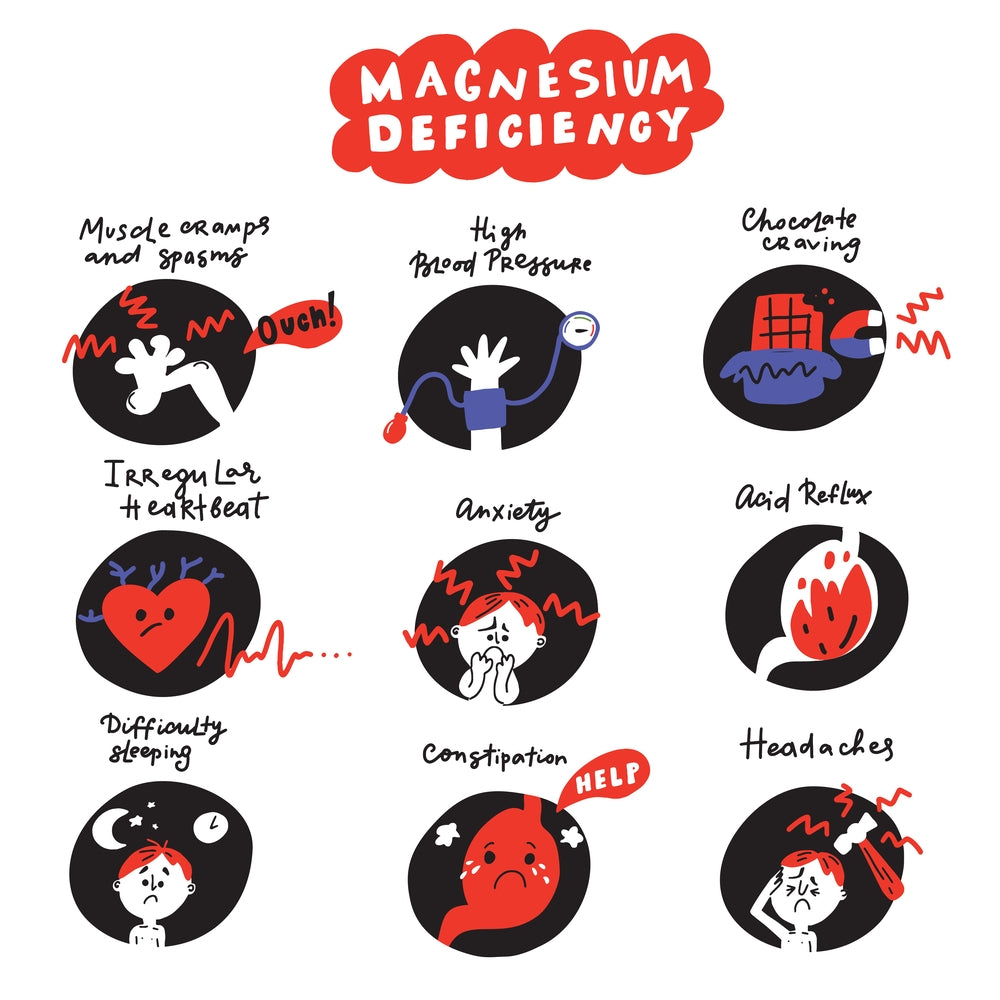 magnesium for anxiety deficiency