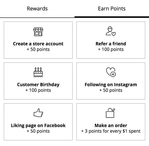 Earn Points With Soapage