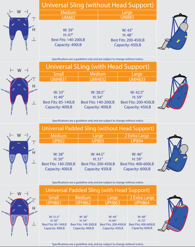 Universal Sling sizing guide