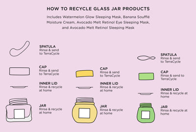 How to recycle glass jar products