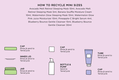 How to recycle mini sizes