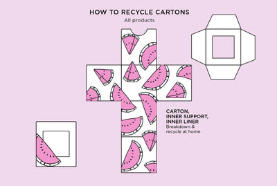 How to recycle cartons