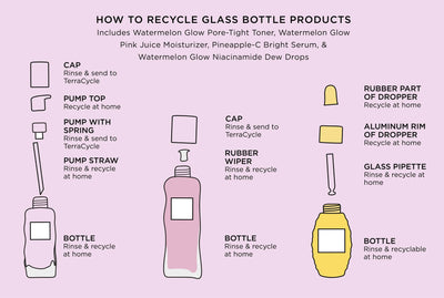 How to recycle glass bottle products
