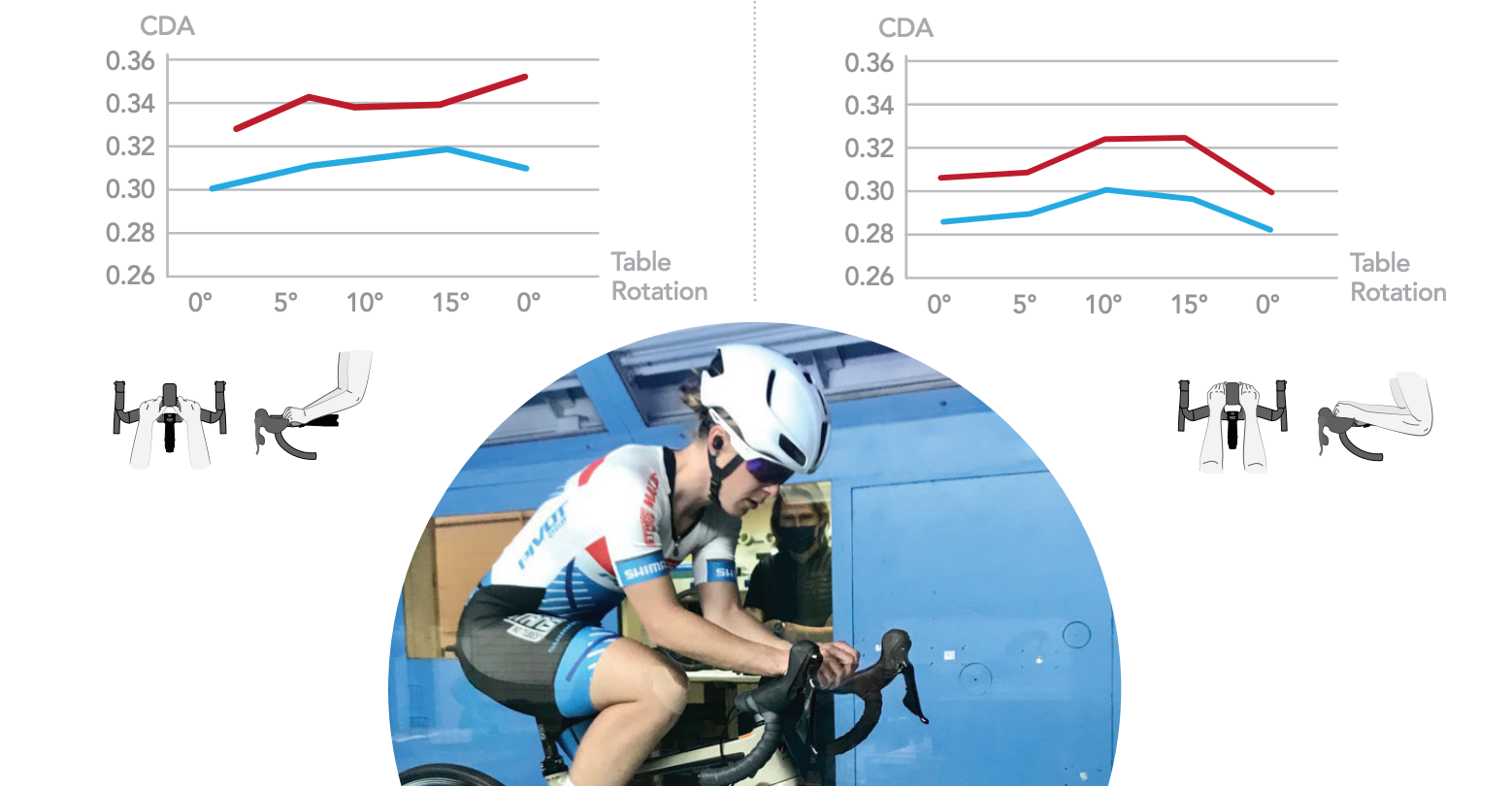 Charts - see more in our PDF