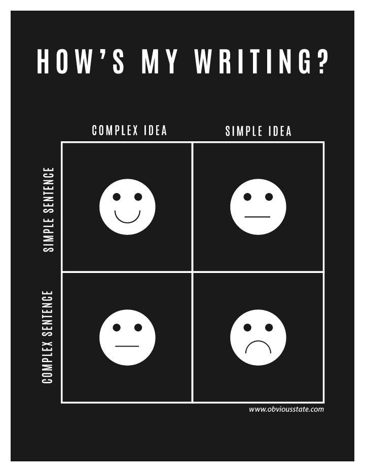 Clear Writing, Writing Poster, Free download