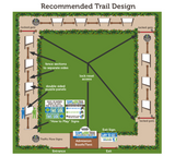 Teamwork Trail (for Corn Maze, or Sunflowers Maze, or Forested trail.)