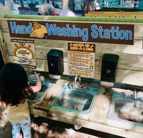 Hand Washing Station Sign