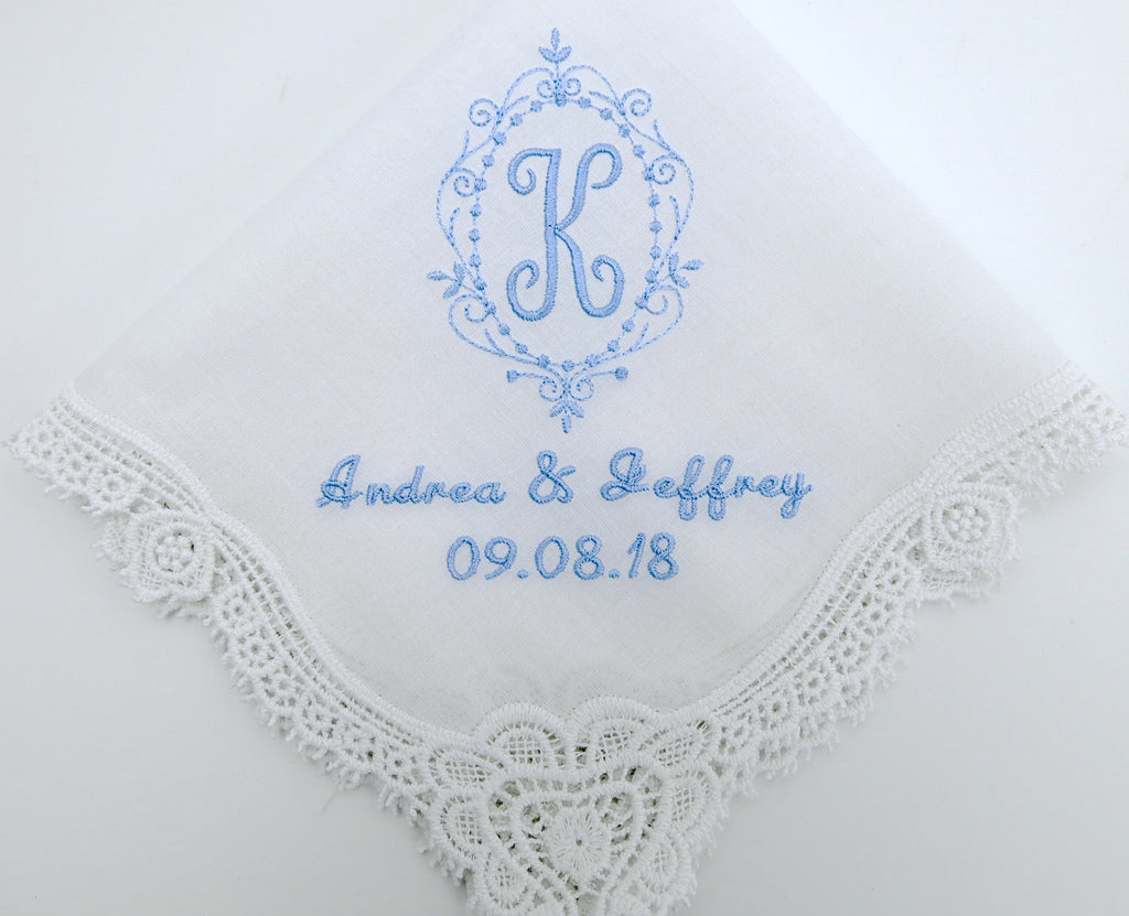 1-Initial with Names & Date