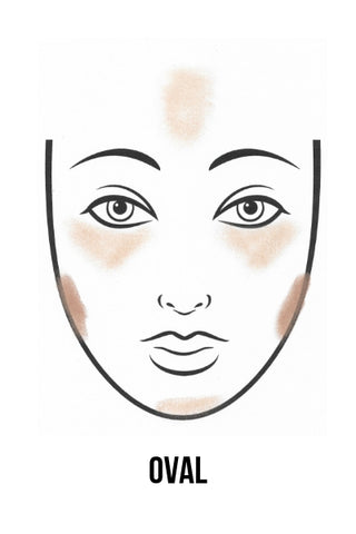 How To Contour An Oval Face